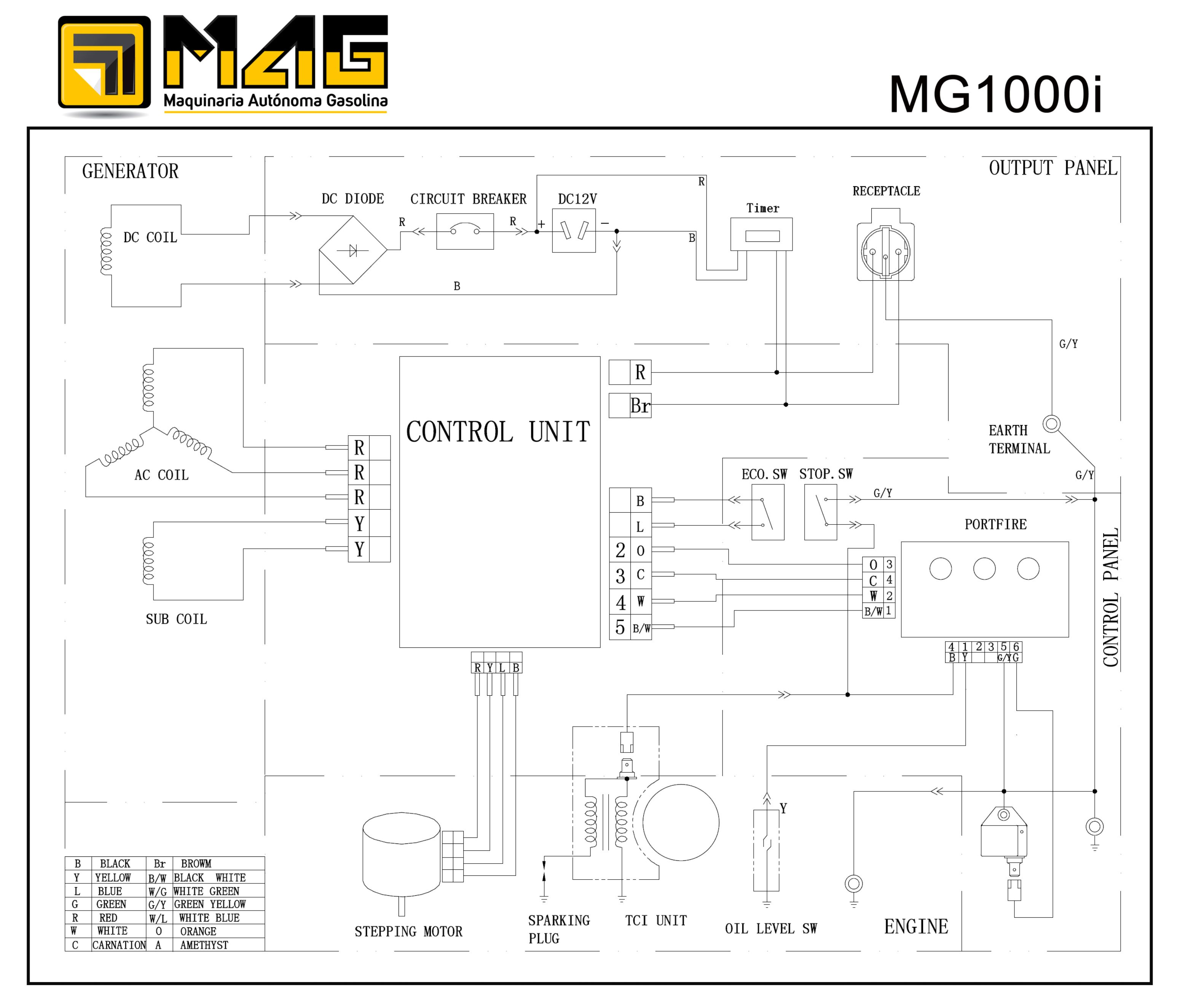 Diagram MG1000i Generator