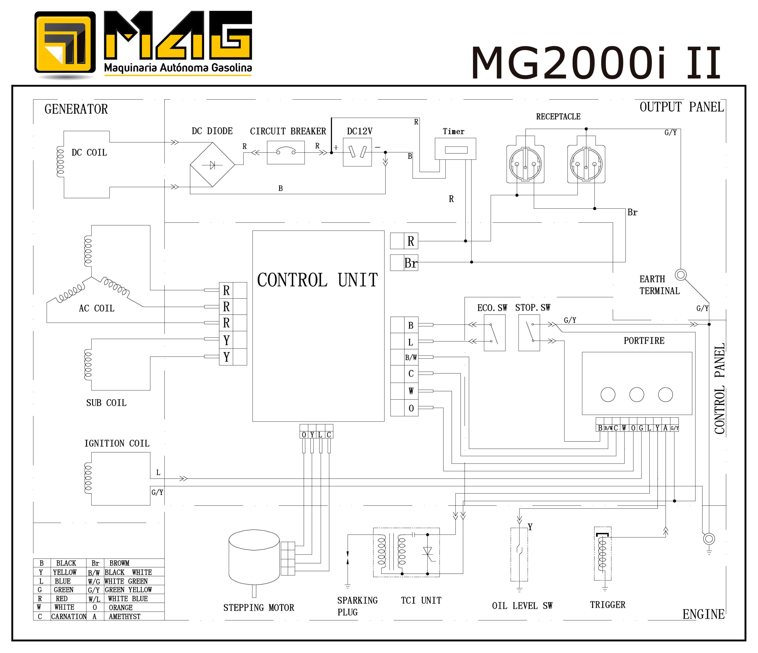 MG2000i Diagram