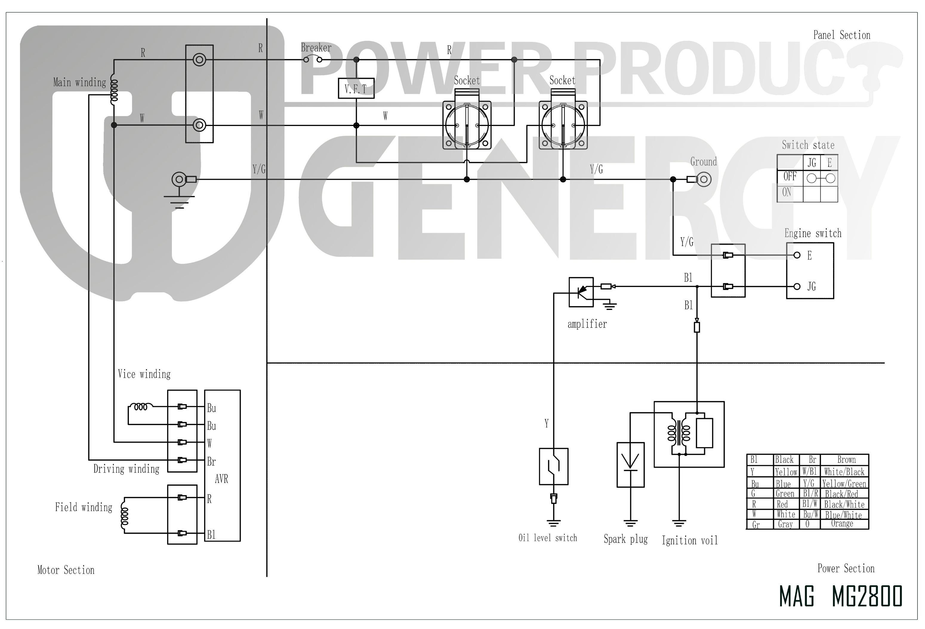 MG2800 Generator Diagram