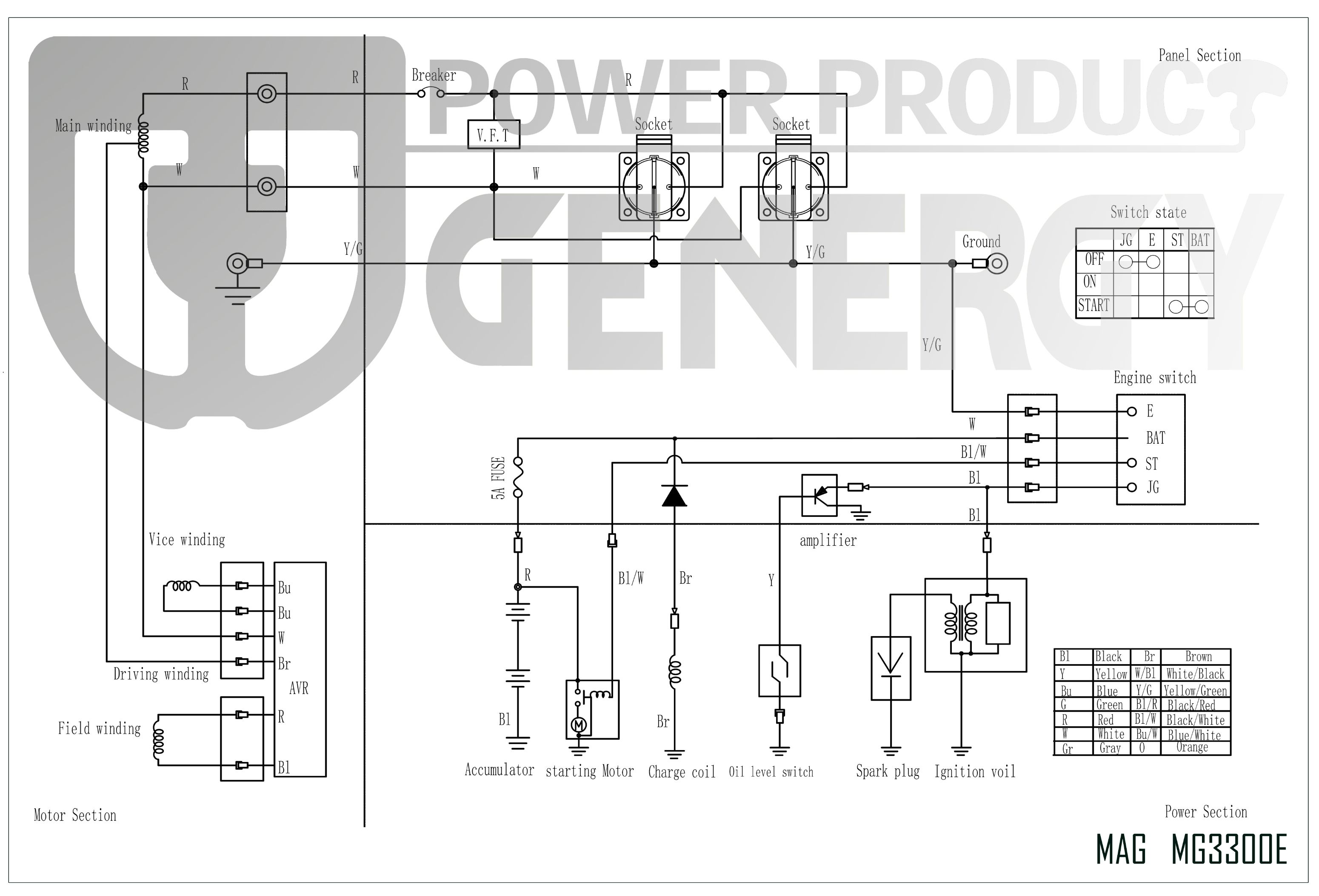 MG3300E Generator Diagram
