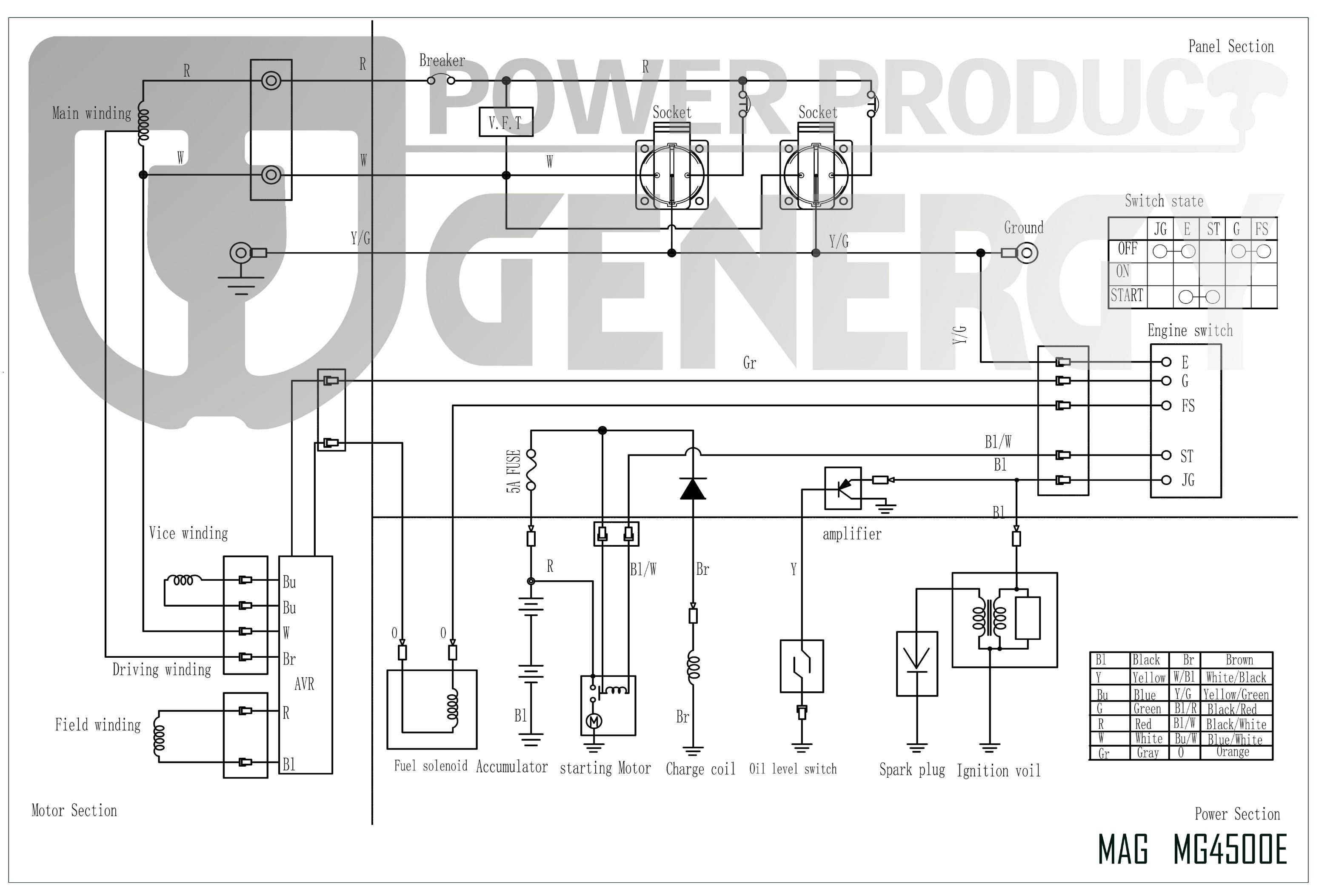 MG4500E Generator Diagram