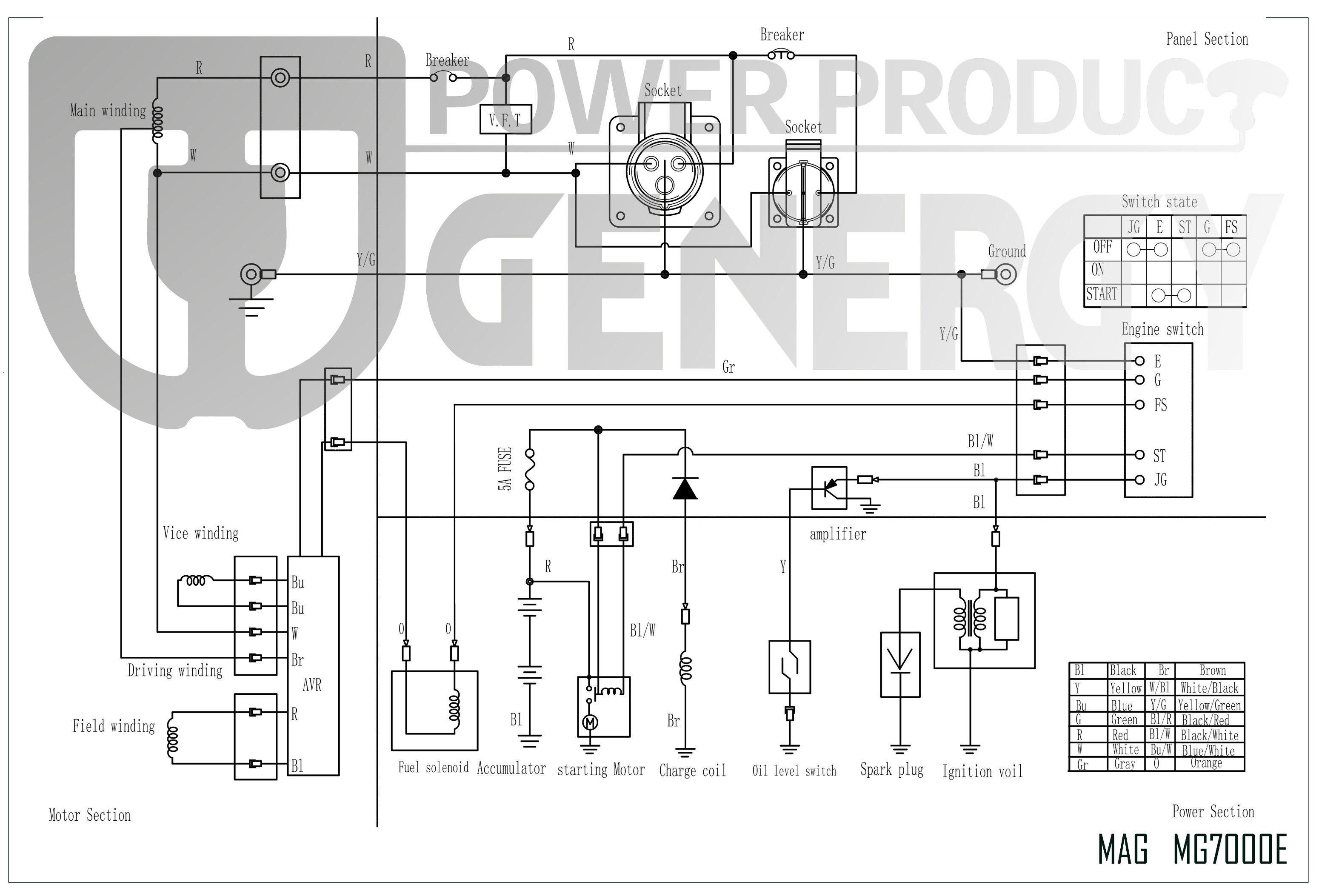 MG7000E Generator Diagram