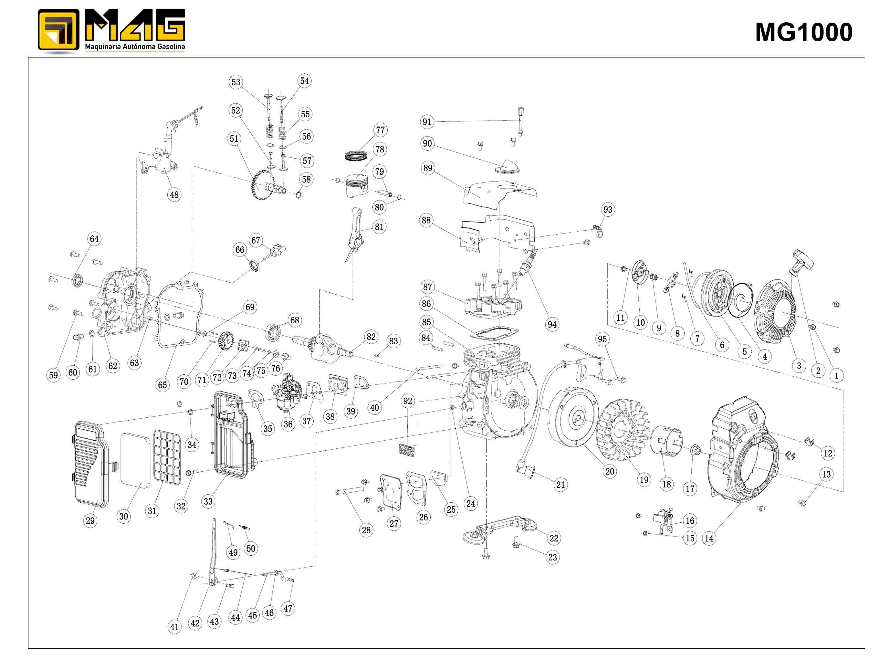 Explosión Motor MG1000