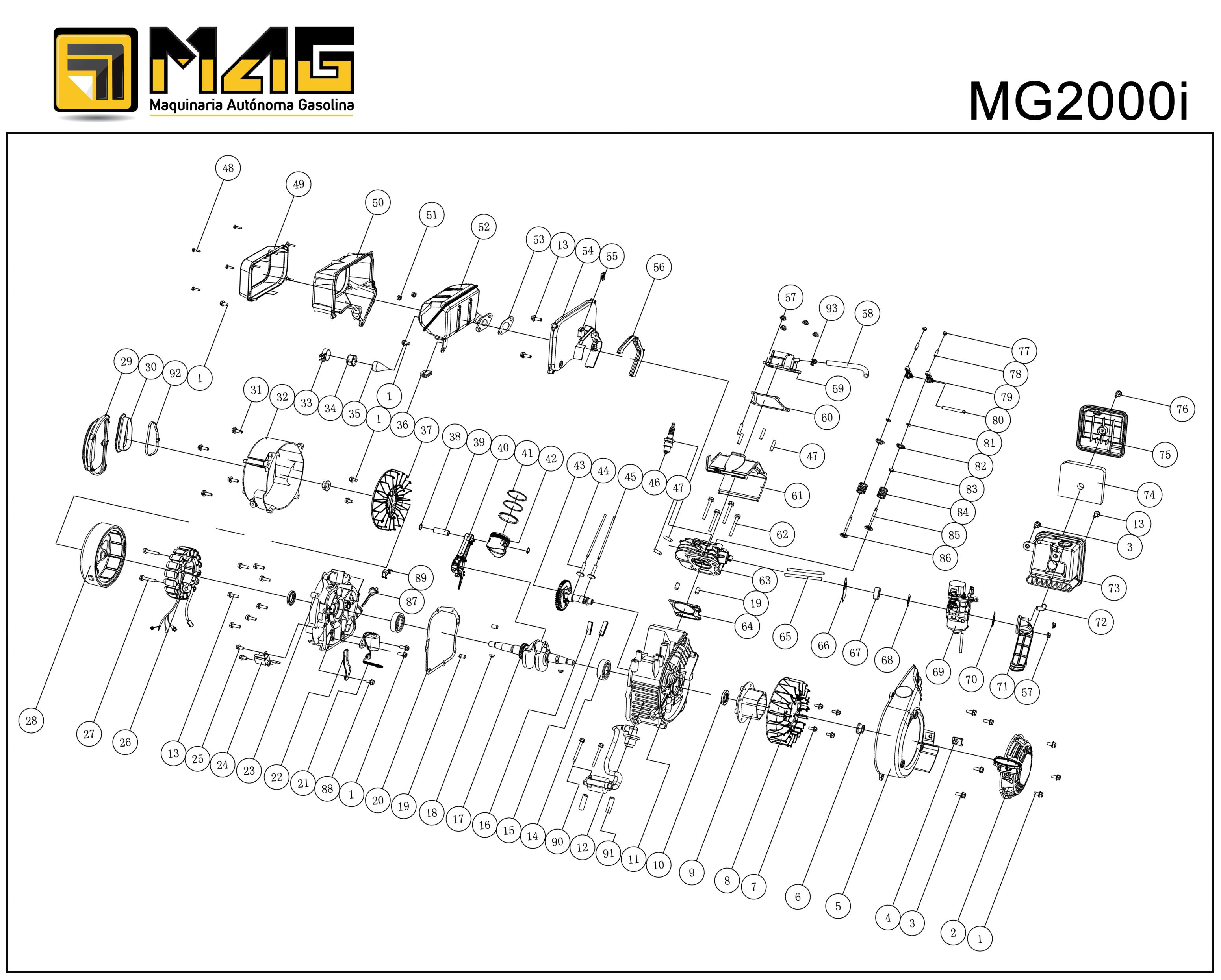 MG2000i Explode Generator